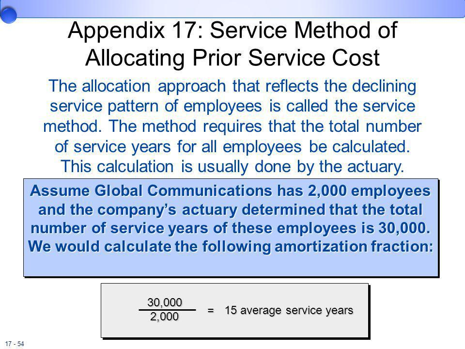 Appendix 17: Service Method of Allocating Prior Service Cost