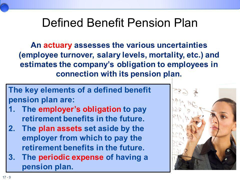 Defined Benefit Pension Plan