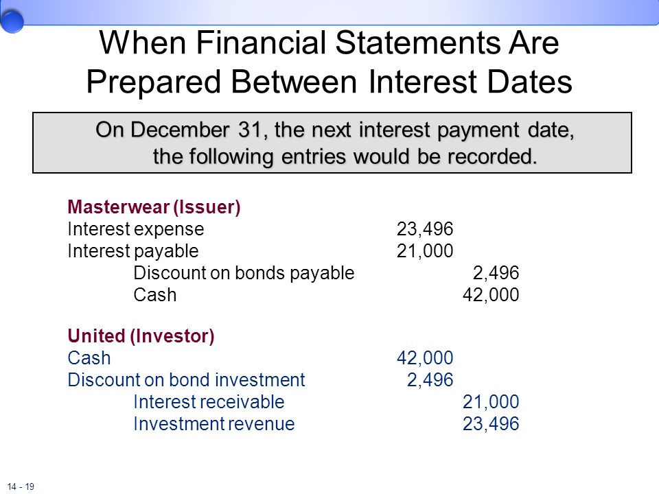 When Financial Statements Are Prepared Between Interest Dates
