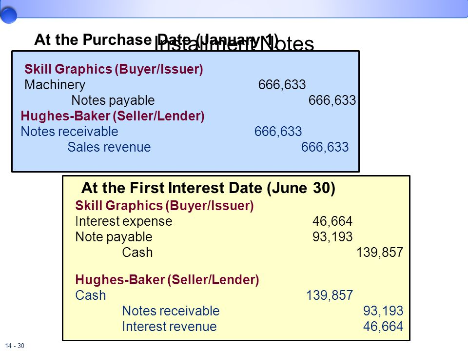 At the Purchase Date (January 1) At the First Interest Date (June 30)