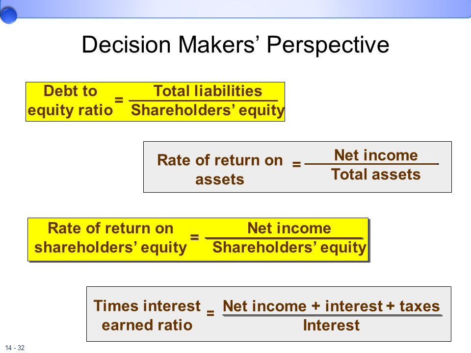 Decision Makers' Perspective