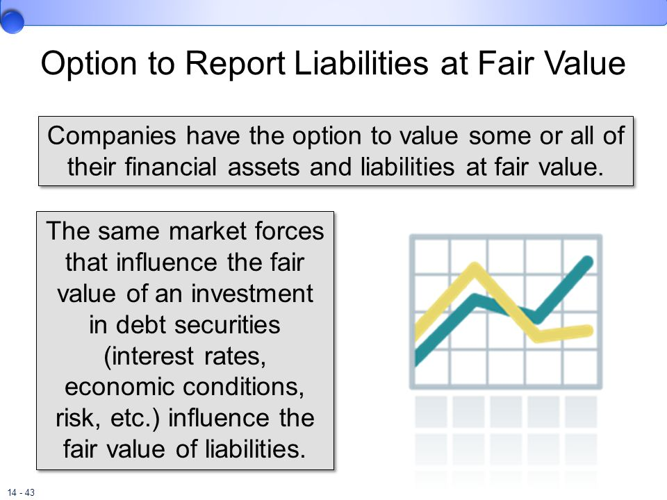Option to Report Liabilities at Fair Value