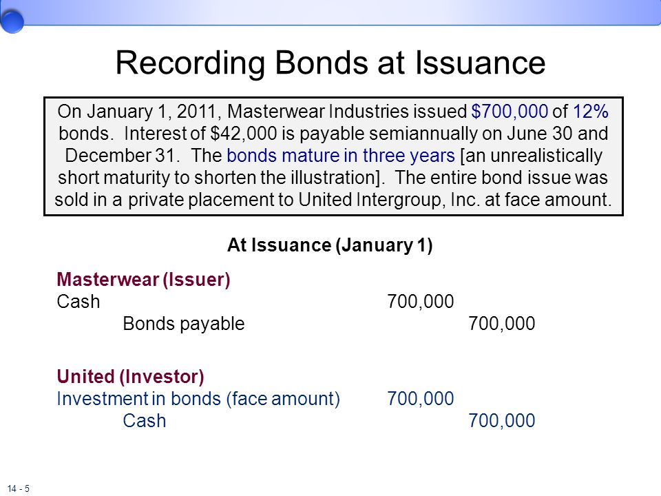 Recording Bonds at Issuance