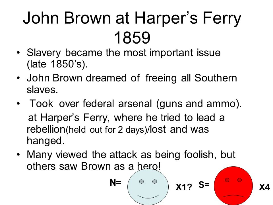 John Brown at Harper's Ferry 1859