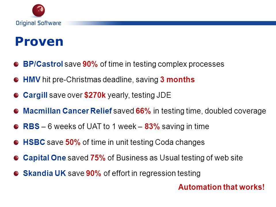 Proven BP/Castrol save 90% of time in testing complex processes