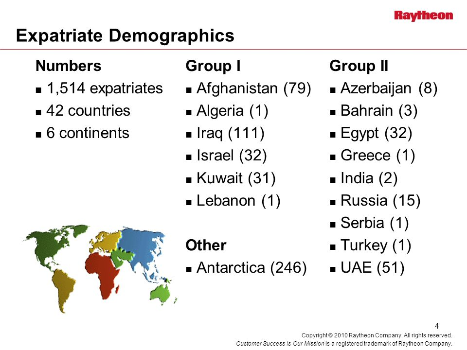 Expatriate Demographics