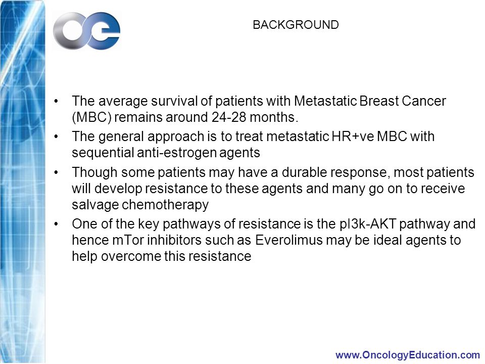 BACKGROUND The average survival of patients with Metastatic Breast Cancer (MBC) remains around months.