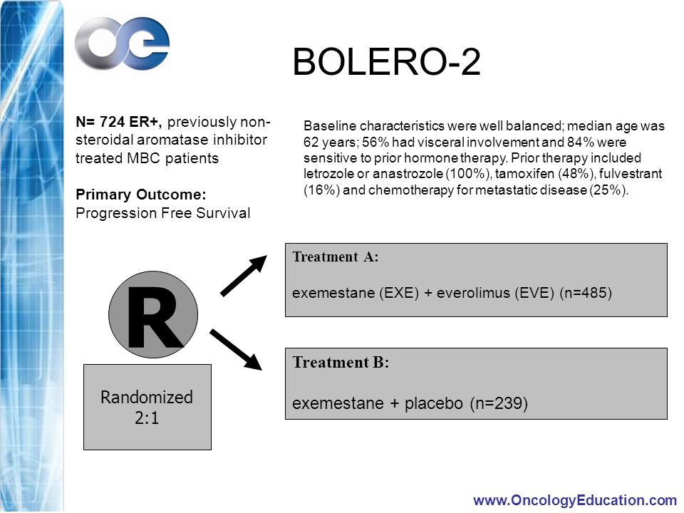 R BOLERO-2 Treatment B: exemestane + placebo (n=239) Randomized 2:1