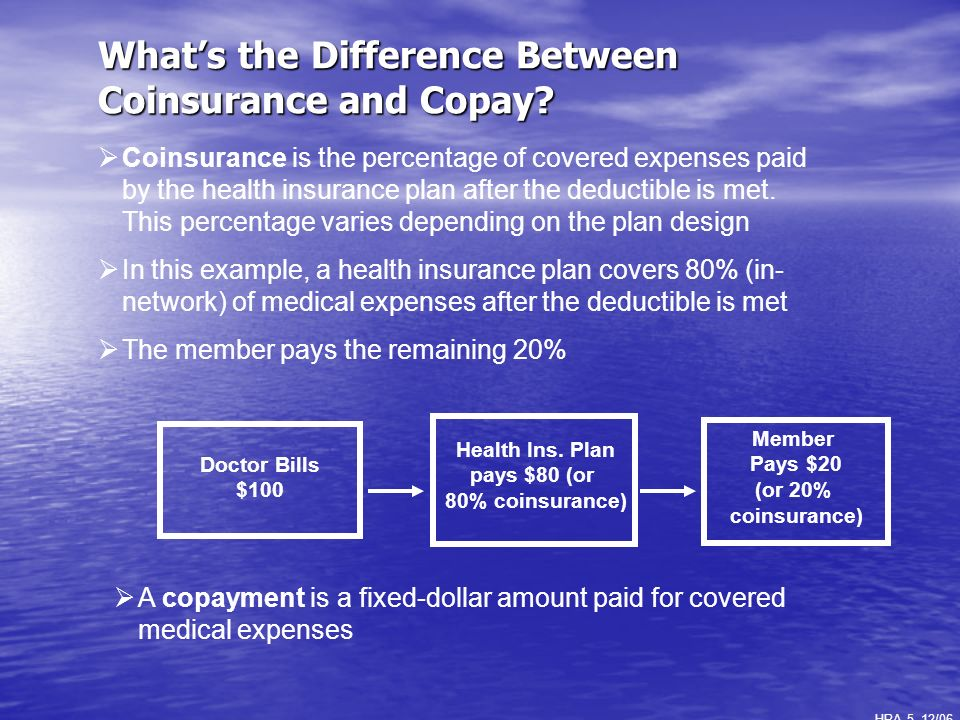 What's the Difference Between Coinsurance and Copay
