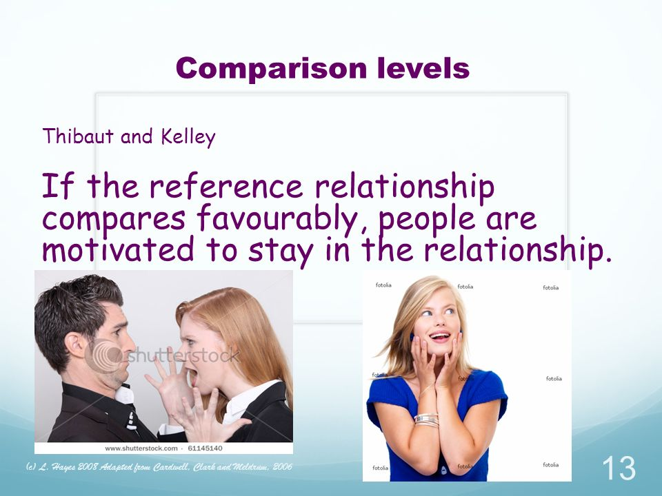 Comparison levels Thibaut and Kelley. If the reference relationship compares favourably, people are motivated to stay in the relationship.