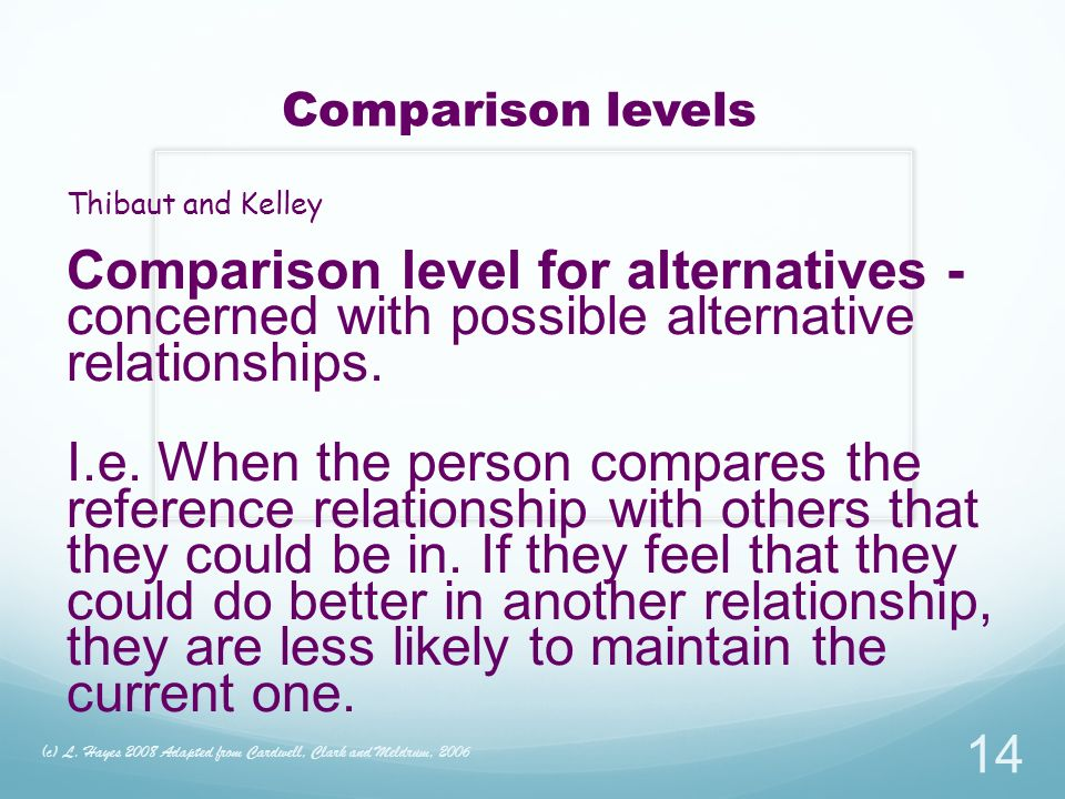 Comparison levels Thibaut and Kelley. Comparison level for alternatives - concerned with possible alternative relationships.