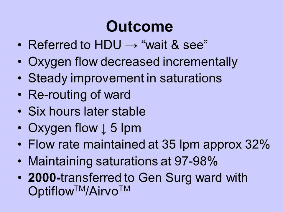 Outcome Referred to HDU → wait & see