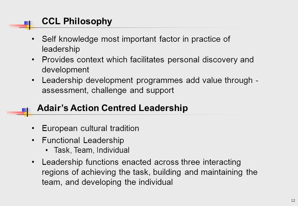 Adair's Action Centred Leadership