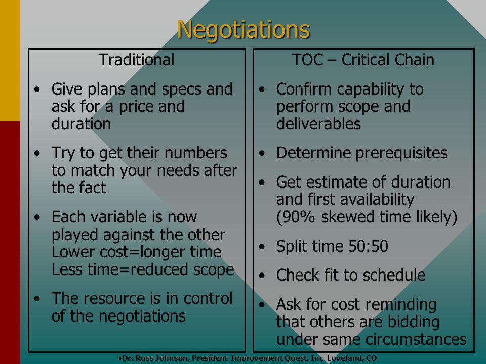 Negotiations Traditional