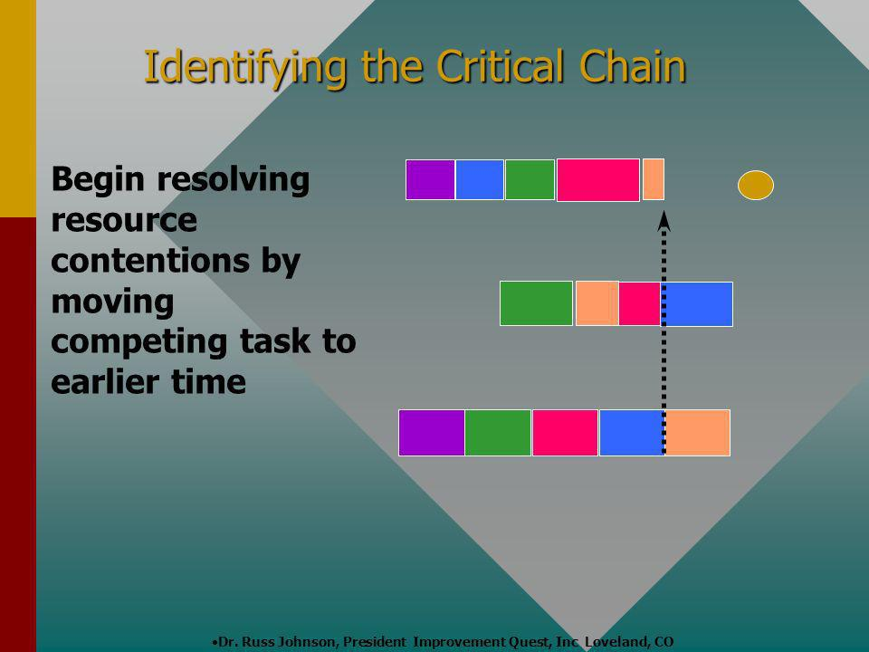 Identifying the Critical Chain