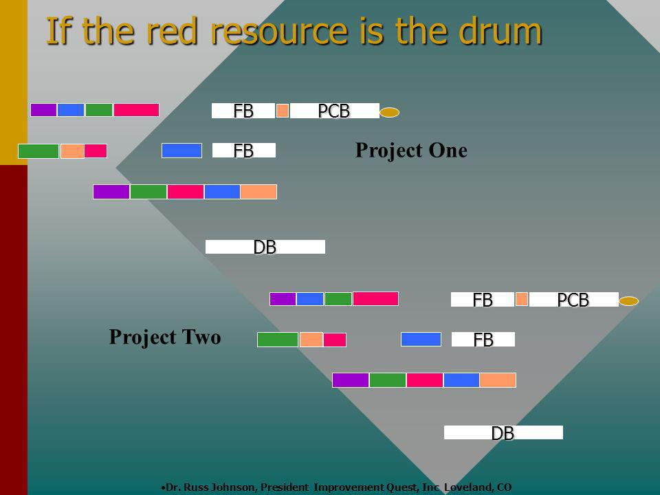 If the red resource is the drum