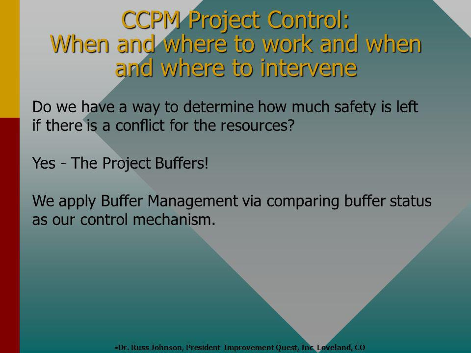 CCPM Project Control: When and where to work and when and where to intervene