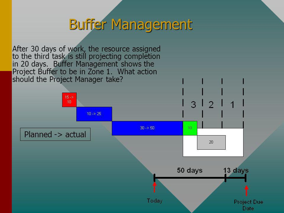 Buffer Management Planned -> actual