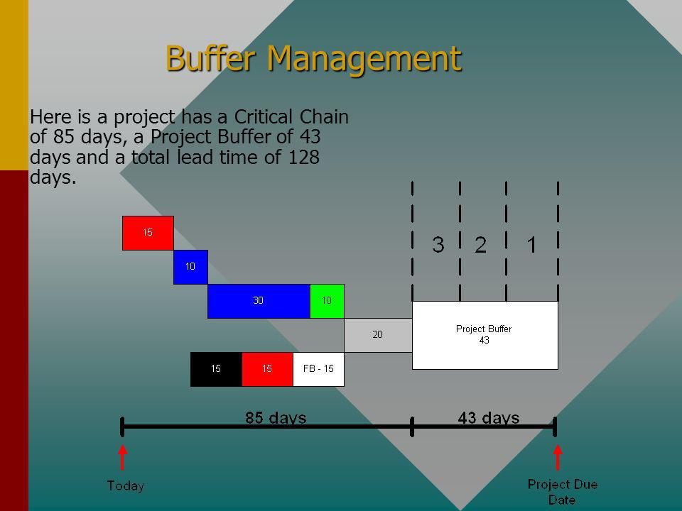Buffer Management Here is a project has a Critical Chain of 85 days, a Project Buffer of 43 days and a total lead time of 128 days.