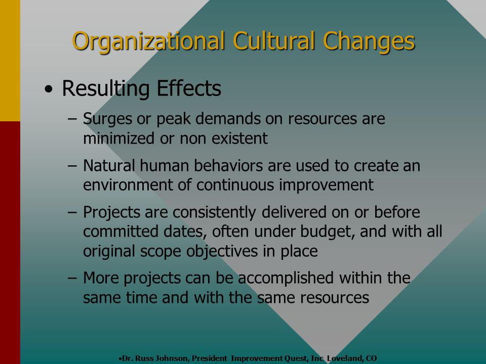Organizational Cultural Changes