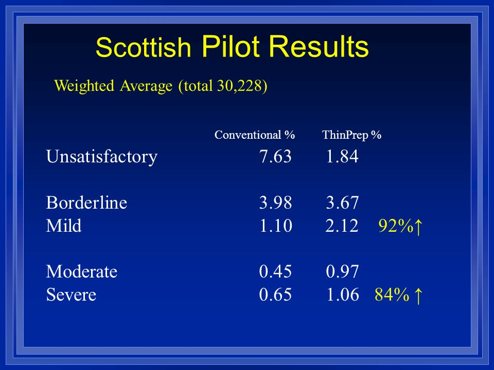 Scottish Pilot Results
