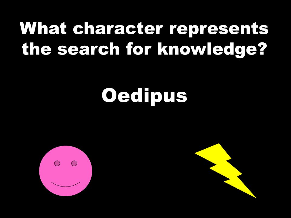 What character represents the search for knowledge
