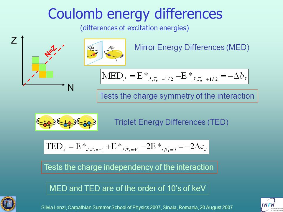 Coulomb energy differences