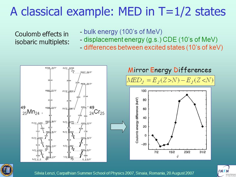 A classical example: MED in T=1/2 states