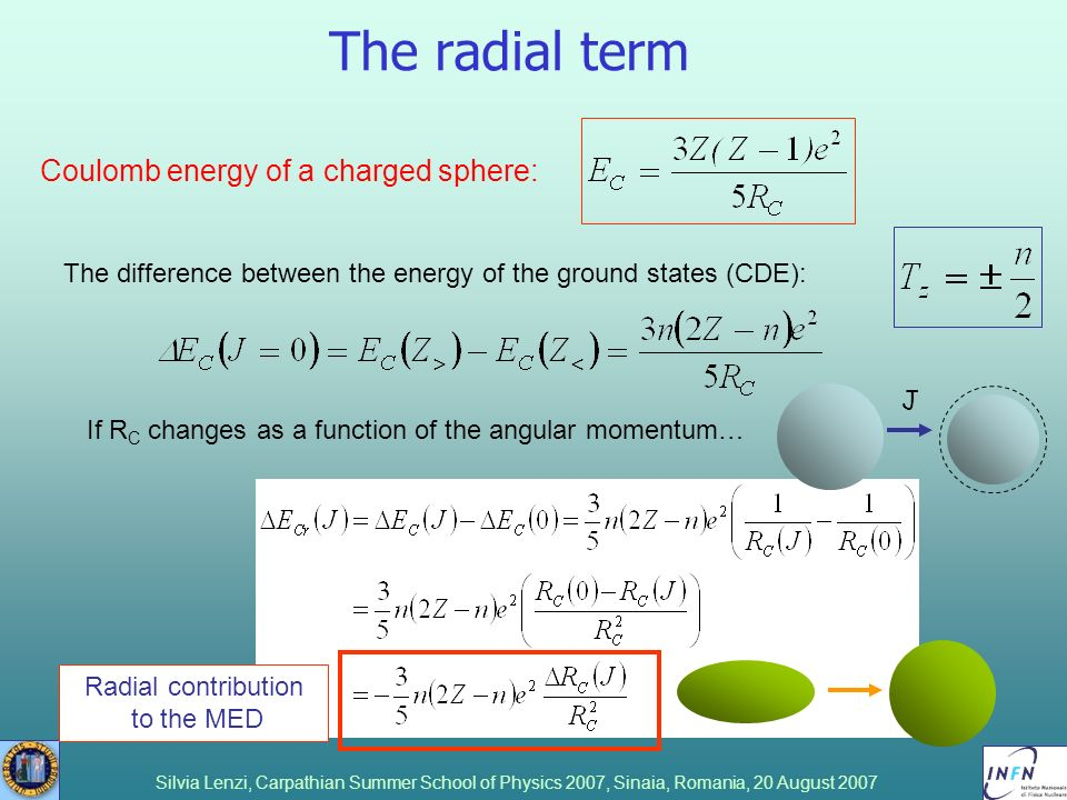 The radial term Coulomb energy of a charged sphere: