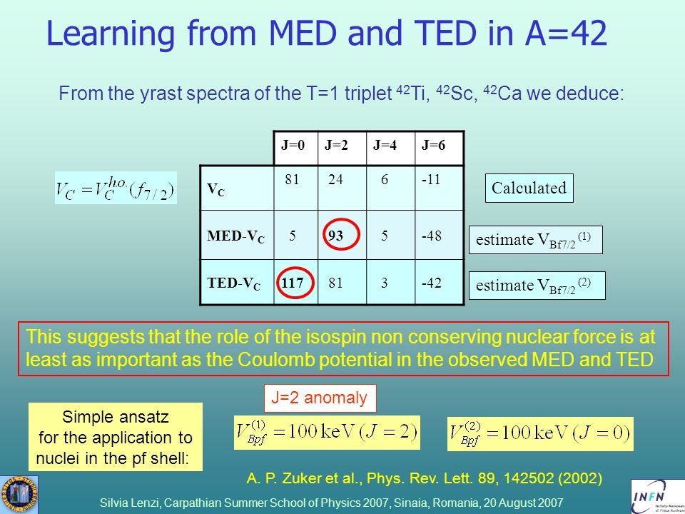 Learning from MED and TED in A=42