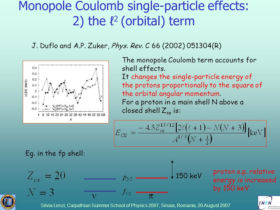 Monopole Coulomb single-particle effects: 2) the ℓ2 (orbital) term