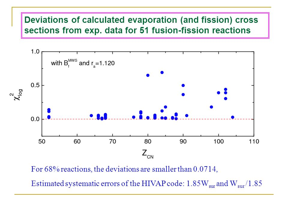 Deviations of calculated evaporation (and fission) cross sections from exp. data for 51 fusion-fission reactions