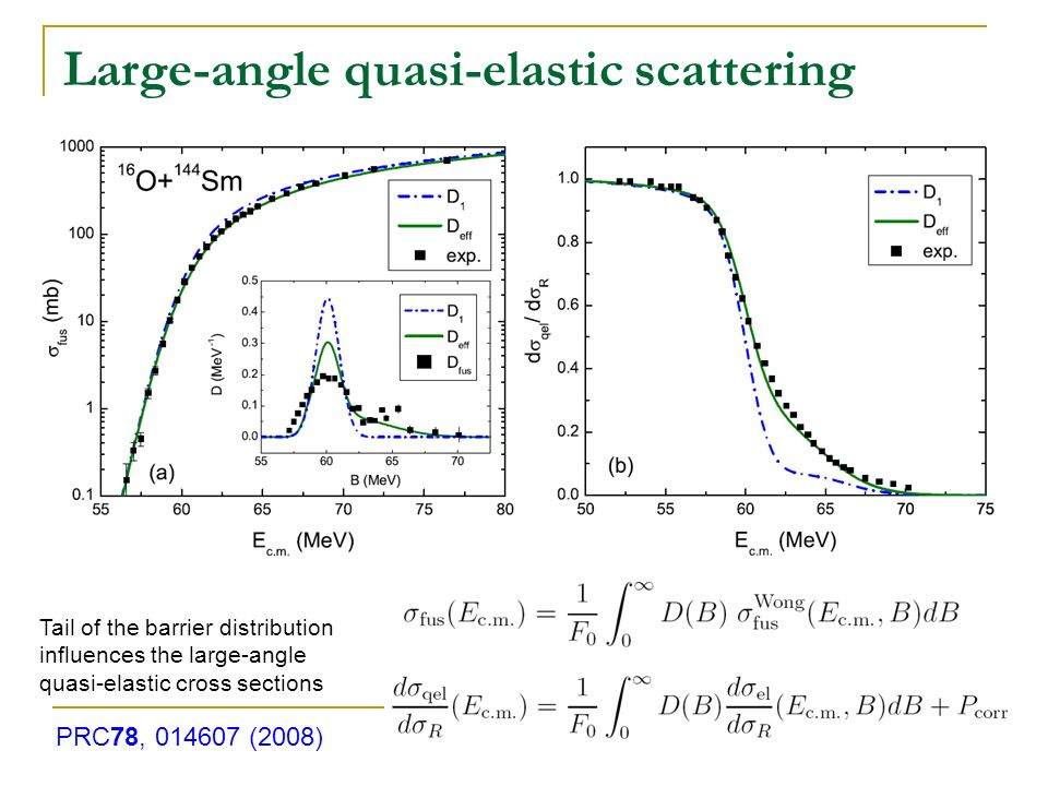 Large-angle quasi-elastic scattering