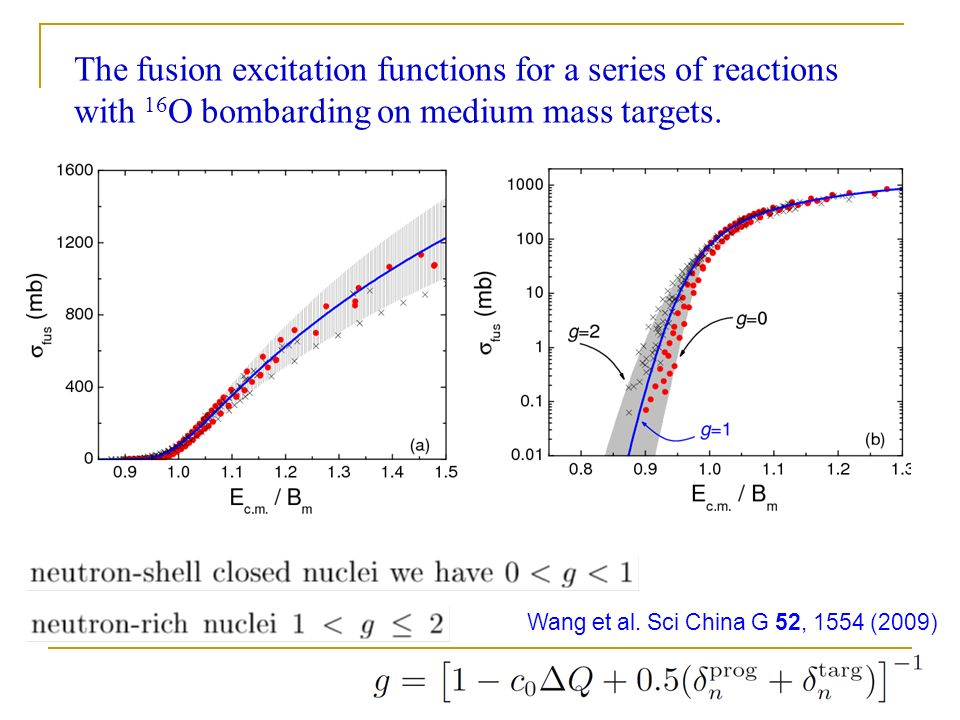The fusion excitation functions for a series of reactions with 16O bombarding on medium mass targets.