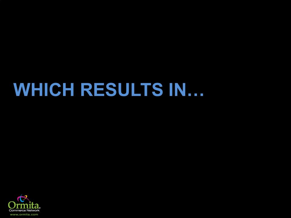WHICH RESULTS IN…