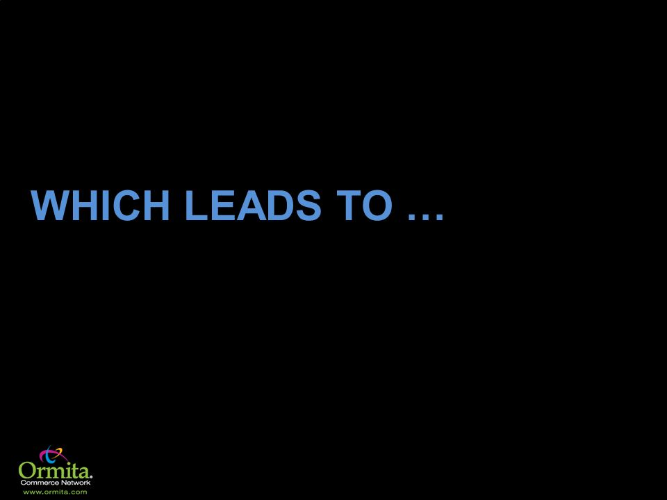 WHICH LEADS TO …