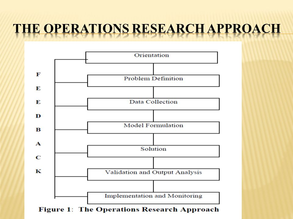 THE OPERATIONS RESEARCH APPROACH