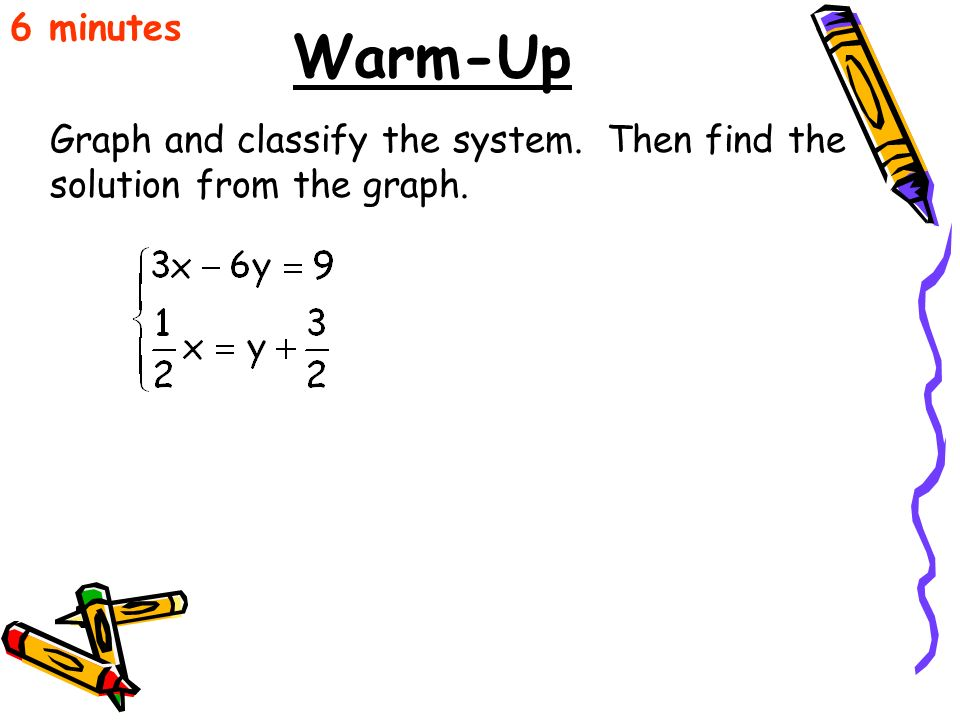 6 minutes Warm-Up Graph and classify the system. Then find the solution from the graph.