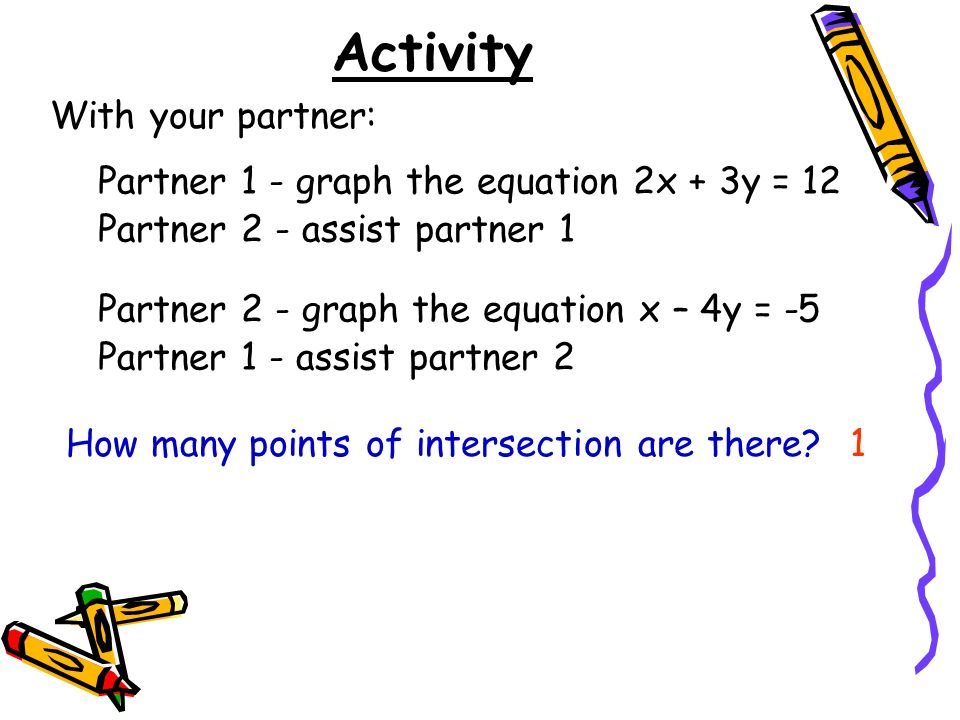 Activity With your partner: