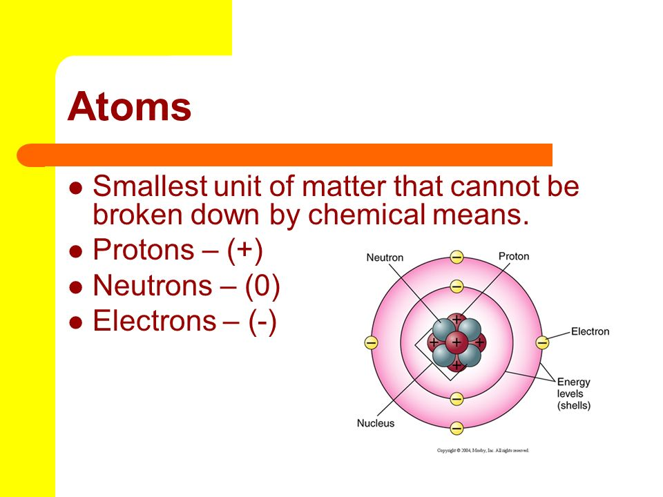 Atoms Smallest unit of matter that cannot be broken down by chemical means. Protons – (+) Neutrons – (0)
