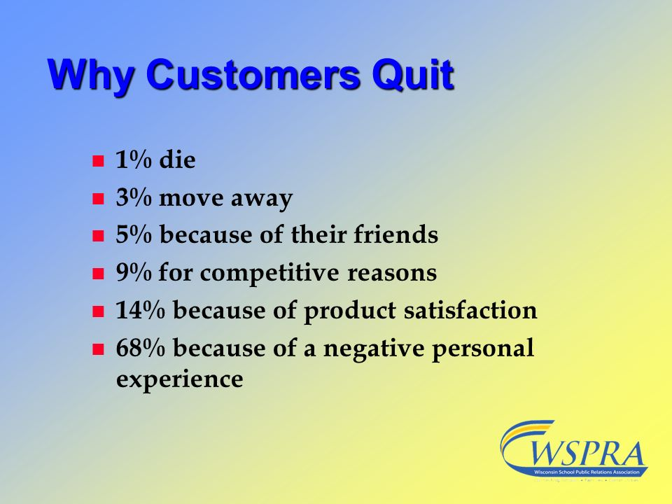Why Customers Quit 1% die 3% move away 5% because of their friends