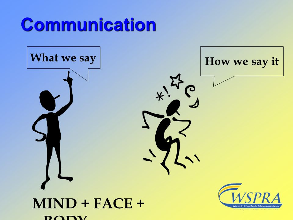 Communication MIND + FACE + BODY What we say How we say it