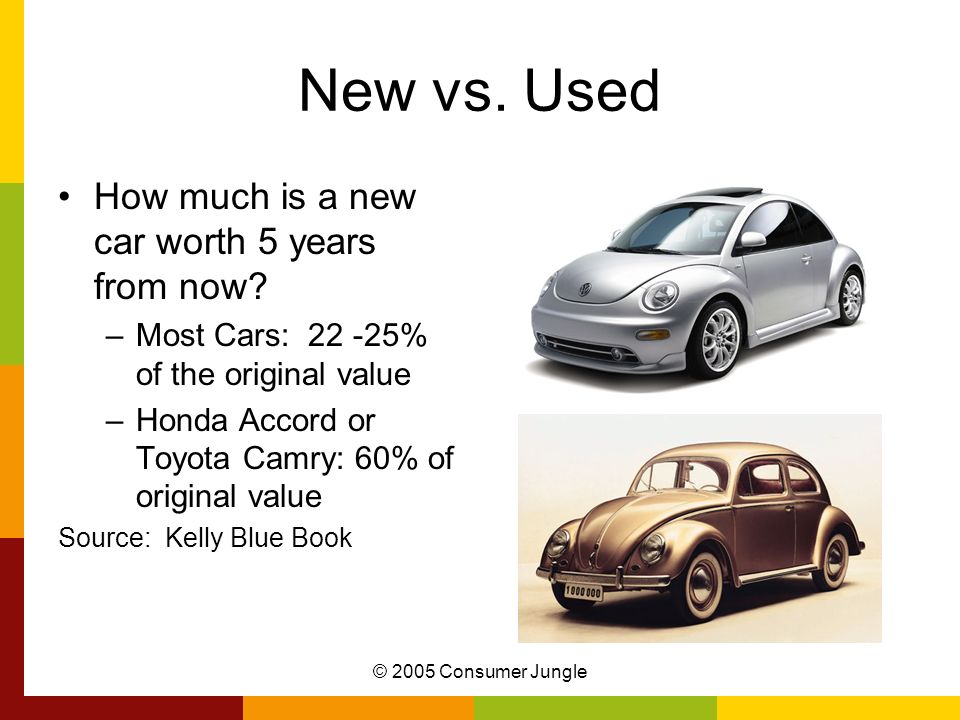 New vs. Used How much is a new car worth 5 years from now