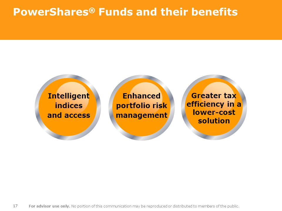 PowerShares® Funds and their benefits