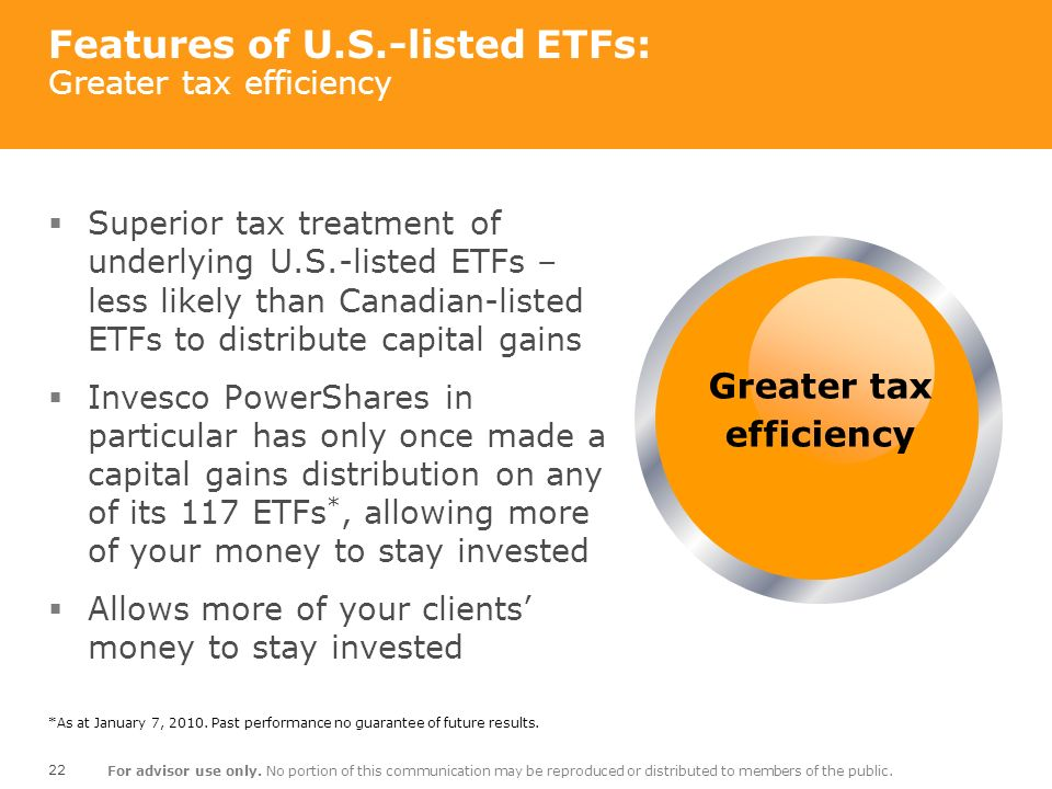Features of U.S.-listed ETFs: Greater tax efficiency
