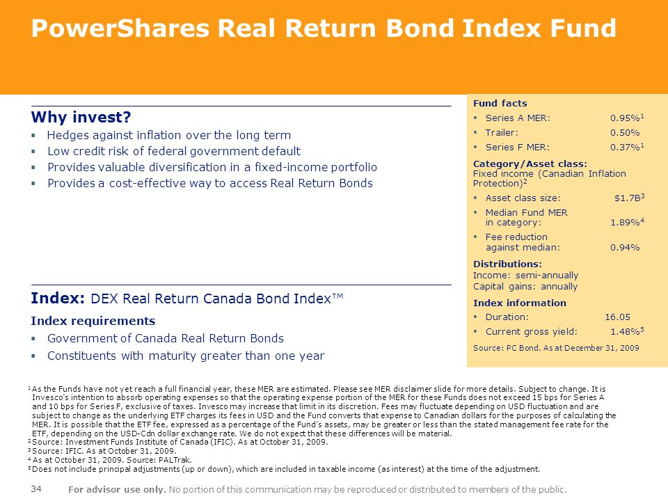 PowerShares Real Return Bond Index Fund