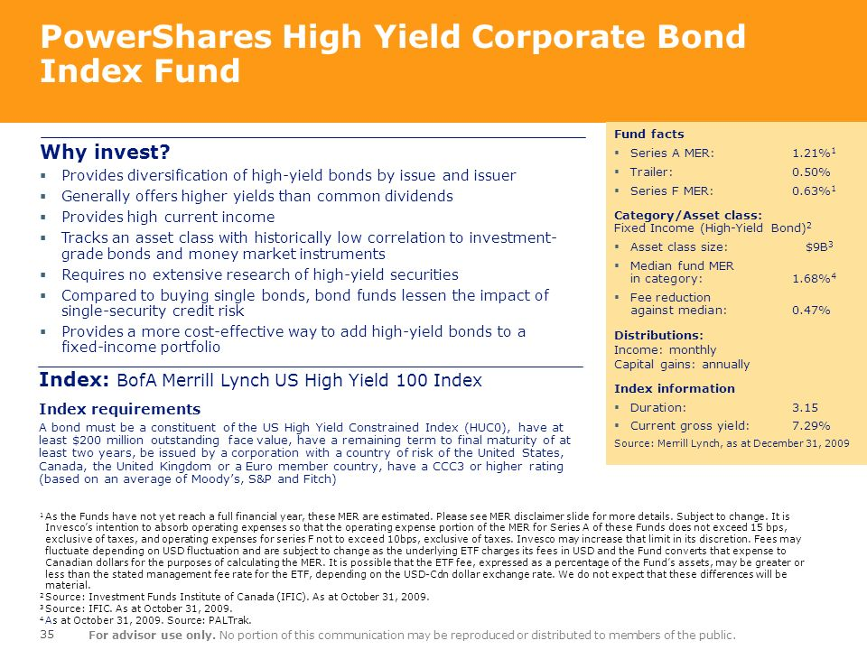 PowerShares High Yield Corporate Bond Index Fund