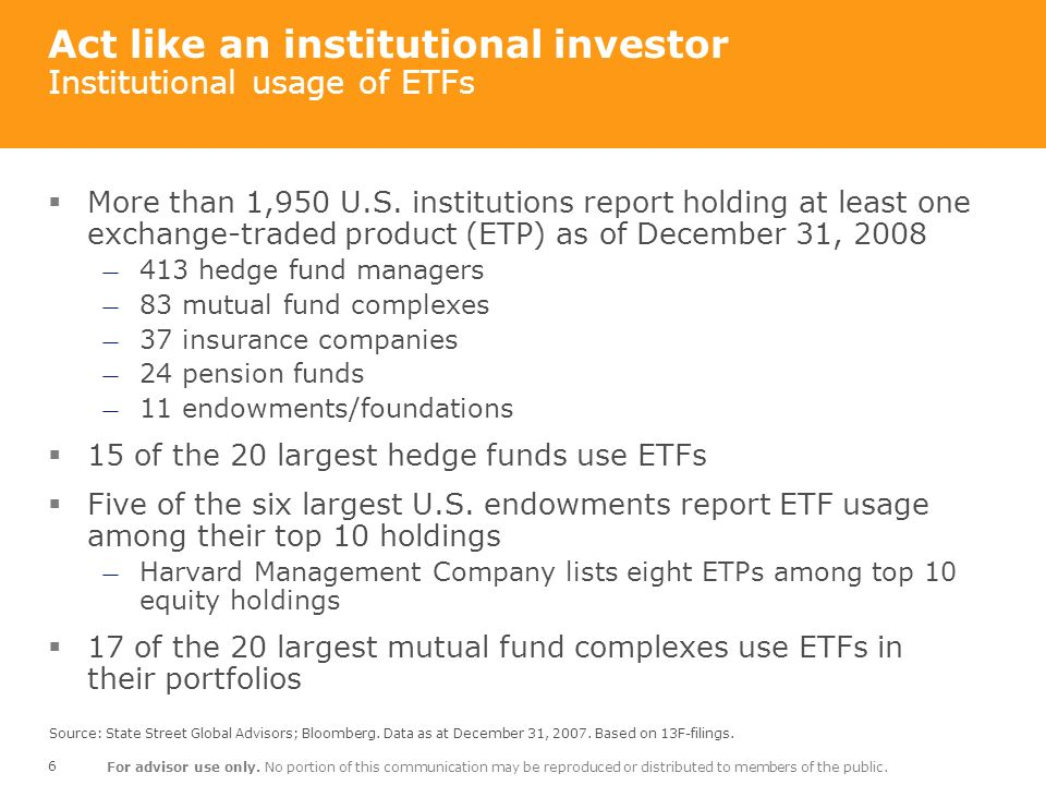 Act like an institutional investor Institutional usage of ETFs