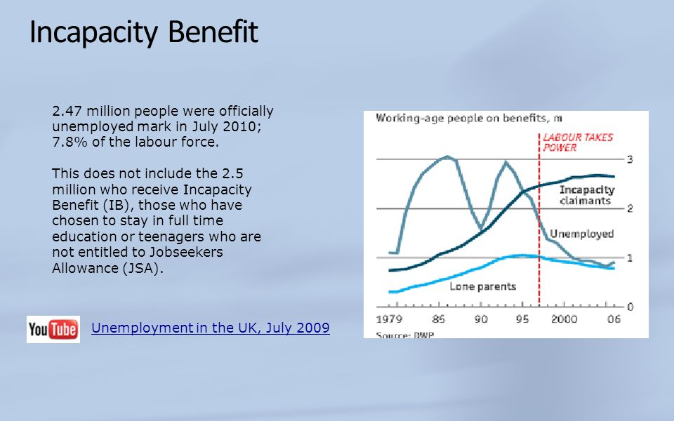 Incapacity Benefit 2.47 million people were officially unemployed mark in July 2010; 7.8% of the labour force.