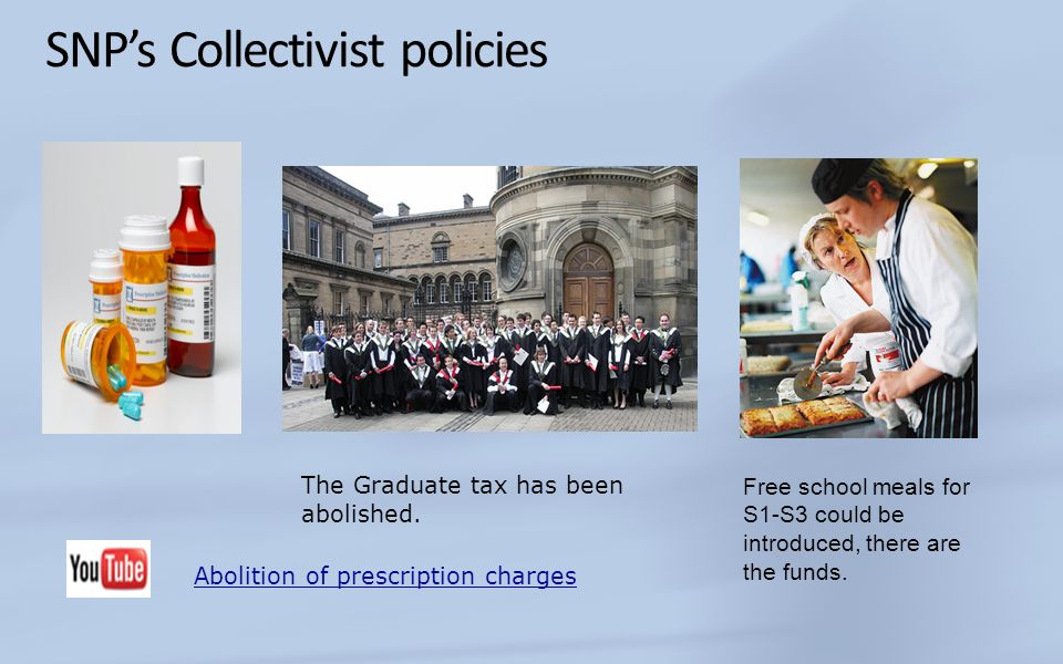 SNP's Collectivist policies
